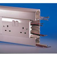 Buy cheap socket mounting plate from Wholesalers