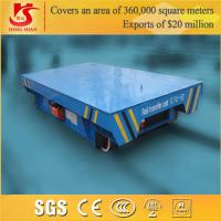 China Car Roof Rail & Rail Cars For Sale on sale