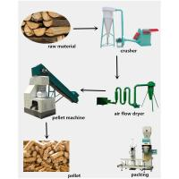 Buy cheap Hot sales wood pellet making machine line professional solutions product