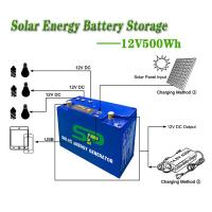 Buy cheap Solar Energy Battery LiFePO4 Solar Panel Inverter 5V USB 12V DC Output product