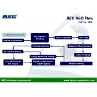 Be-Top Electronic Components (HK) Co., Limited