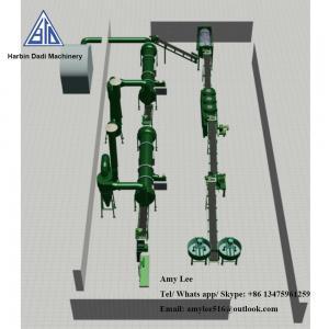 Buy cheap 1 Ton/ hour Organic fertilizer granulation machine production line/fertilizer plant product