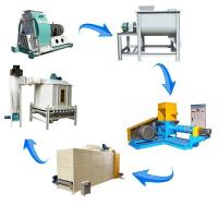 Buy cheap Complete Fish Feed Production Line , Non - Sinking Fish Feed Making Machine product