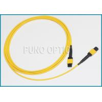 Buy cheap Customized Length 24 Core Fiber Optic Cable / HDMI Aerial Fiber Optic Cable product