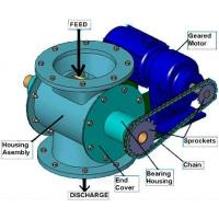 Buy cheap Angle Structure Rotary Lock Valve , pneumatic rotary valve DFGFWFL product