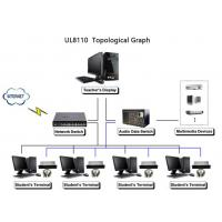 Buy cheap School multimedia language lab equipment for language learning,digital language learing devices product