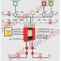 Wiring Diagram For Fire Alarm Sounder : Electric v wire conventional fire alarm systems smoke