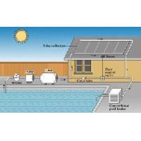 Buy cheap Swimming Pool Heating System By Solar product