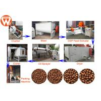 Grass Carp Fish Feed Production Line Electric With Pellet Size 0.9MM-15MM