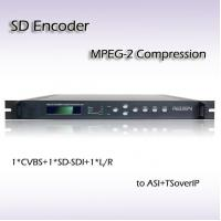 Buy cheap RES2101 MPEG-2 Single-Channel SD Encoder CVBS SD-SDI Input from wholesalers
