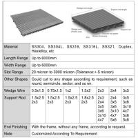 specification of the screen panel