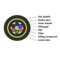 Buy cheap Anti Thunder ADSS Fiber Optic Cable With Double Sheath Kevlar Yarn Reinforce product