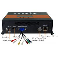 Quality STB, PC, TV IP signal sources broadcasting Network Encoder transfer the live program through the internet/LAN for sale