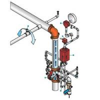 Buy cheap Wet Pipe Fire Sprinkler System product