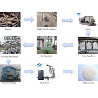 Buy cheap Tapioca starch processing line China supplier product