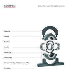 Buy cheap 02B65M, 02B65M bearing, 02B65M split roller bearing product
