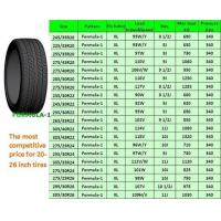 Buy cheap High Performance Car Radial Tire product