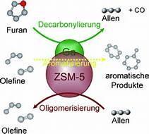 SAPO-34 Molecular Sieve