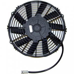 Ventilator (ISO9001:20000)