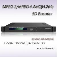 Buy cheap RES2301 MPEG-2/H.264 Single-Channel SD Encoder SD-SDI TO UDP/IP product