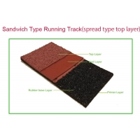 Buy cheap Moisture Curing PU Binder product