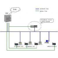 Buy cheap TelRectelephone recording management system product