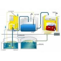 China Sewage Treating Equipment on sale