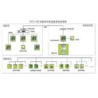 Buy cheap KTJ-4 Mine Ventilation On-Line Monitoring System product