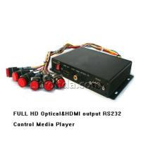 RS232 Buttons Media Player Box with USB SD HDMI port