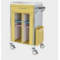 Nursing Trolleys Cases History Trollyes