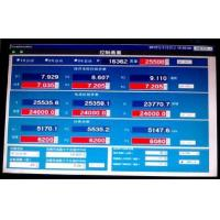 Industrial Control Device Control system of constant resistance ore furnace