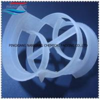 Buy cheap Plastic Conjugate Ring product