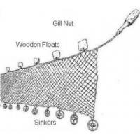 Buy cheap Polyethylene Multifilament Gill Net from wholesalers