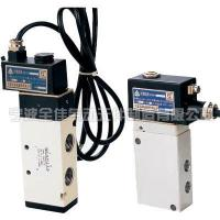 Buy cheap Ex-proof Solenoid Coils No.: 263600EX product