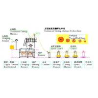 Buy cheap wire equipment Wire and cable equipment product