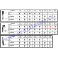 Buy cheap Carbide Burs Catalog Page2 product