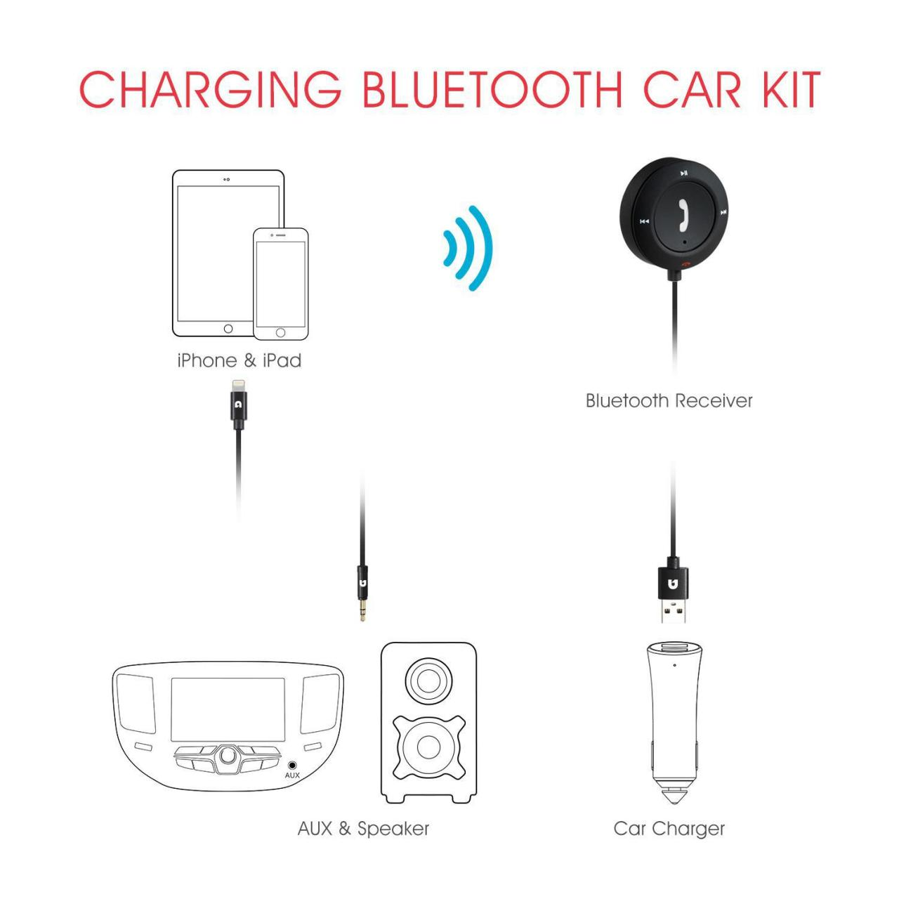 Buy cheap Car Kit from wholesalers
